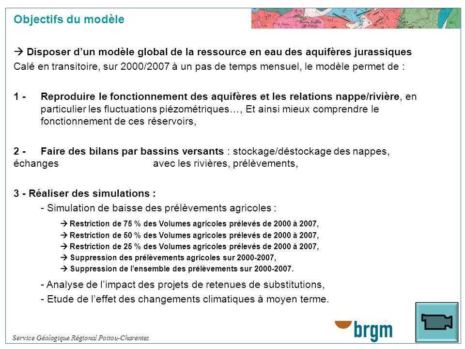 Objectifs du modèle  Disposer d'un modèle global de la ressource en eau des aquifères jurassiques.