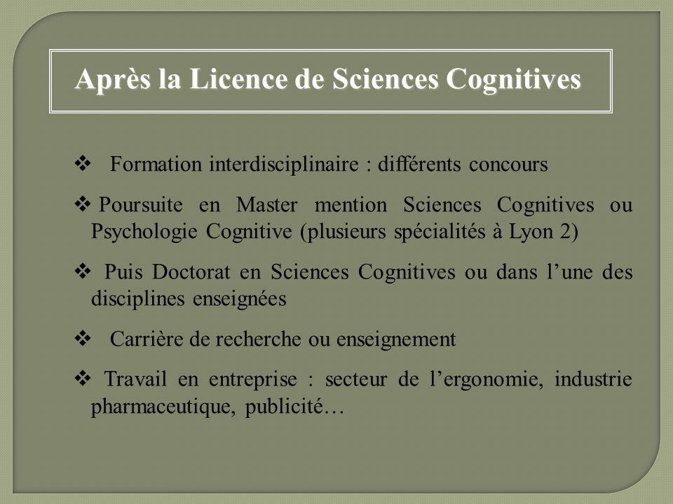 Après la Licence de Sciences Cognitives
