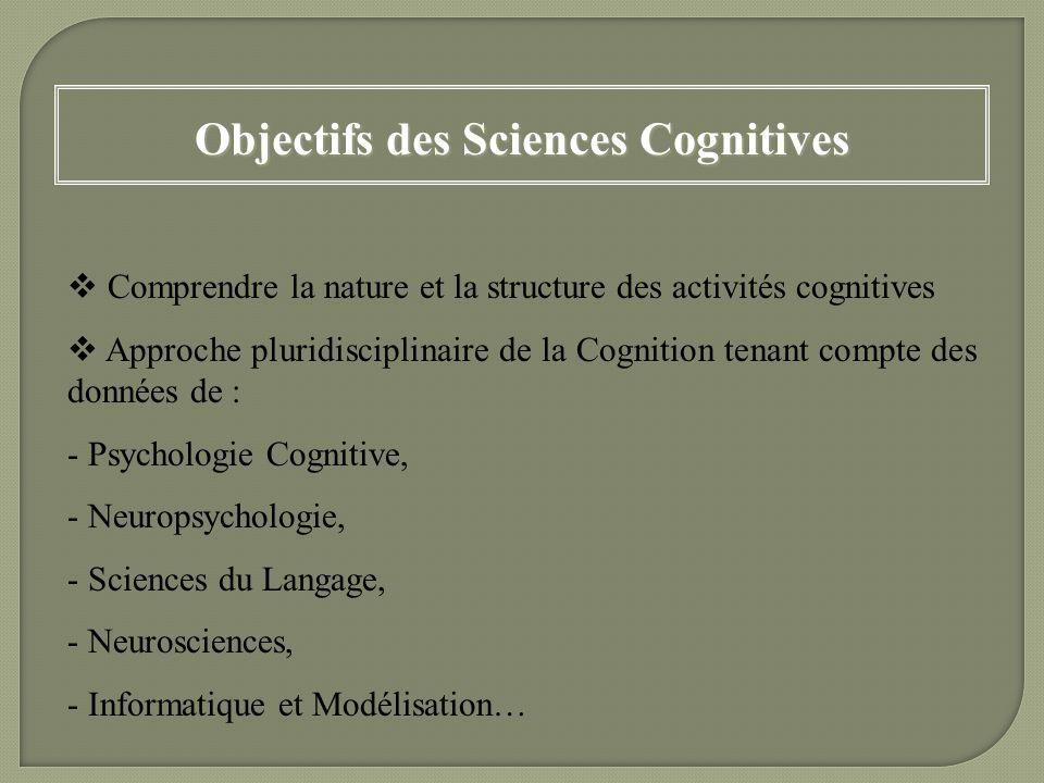 Objectifs des Sciences Cognitives
