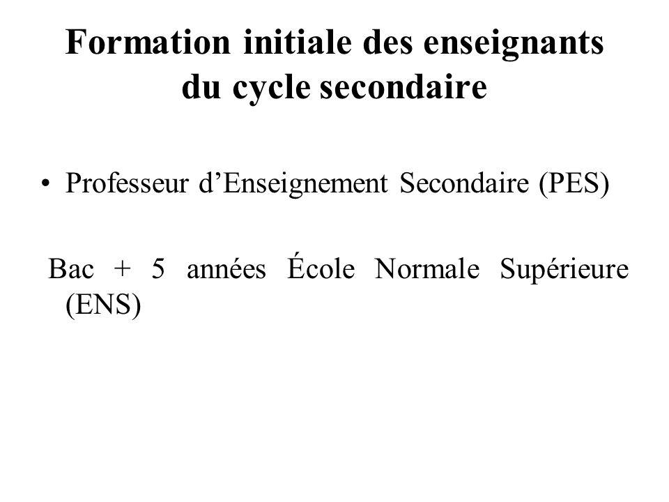 Formation initiale des enseignants du cycle secondaire