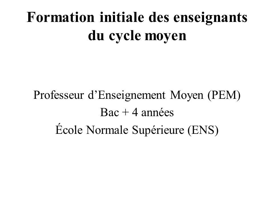 Formation initiale des enseignants du cycle moyen