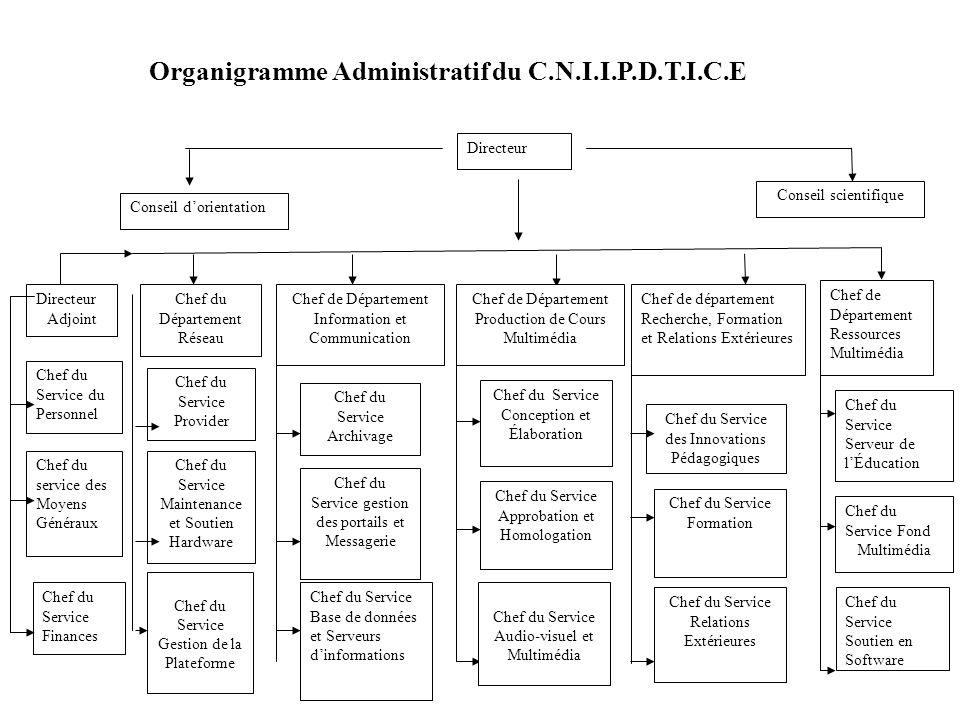 Organigramme Administratif du C.N.I.I.P.D.T.I.C.E