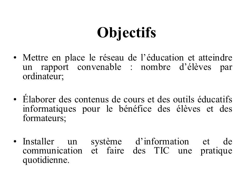 Objectifs Mettre en place le réseau de l'éducation et atteindre un rapport convenable : nombre d'élèves par ordinateur;