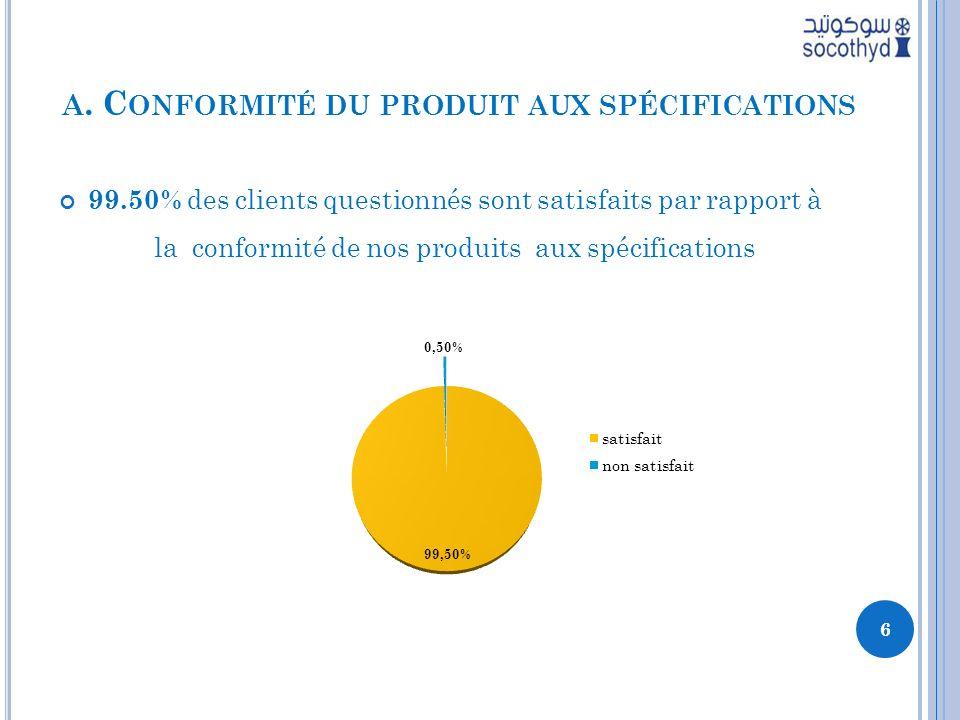 a. Conformité du produit aux spécifications