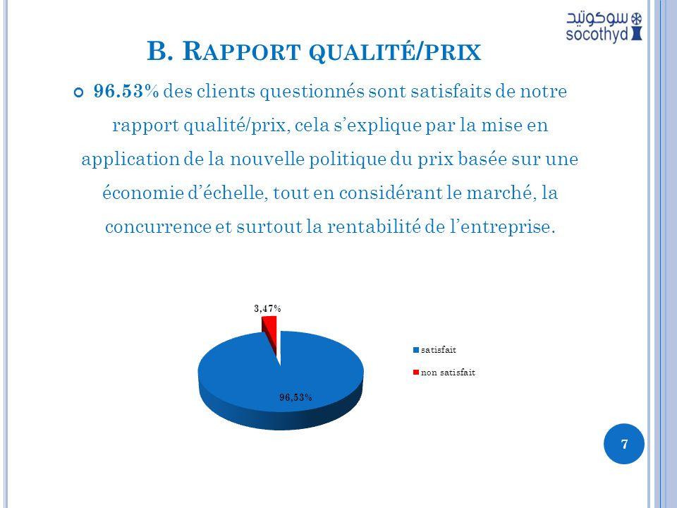 B. Rapport qualité/prix