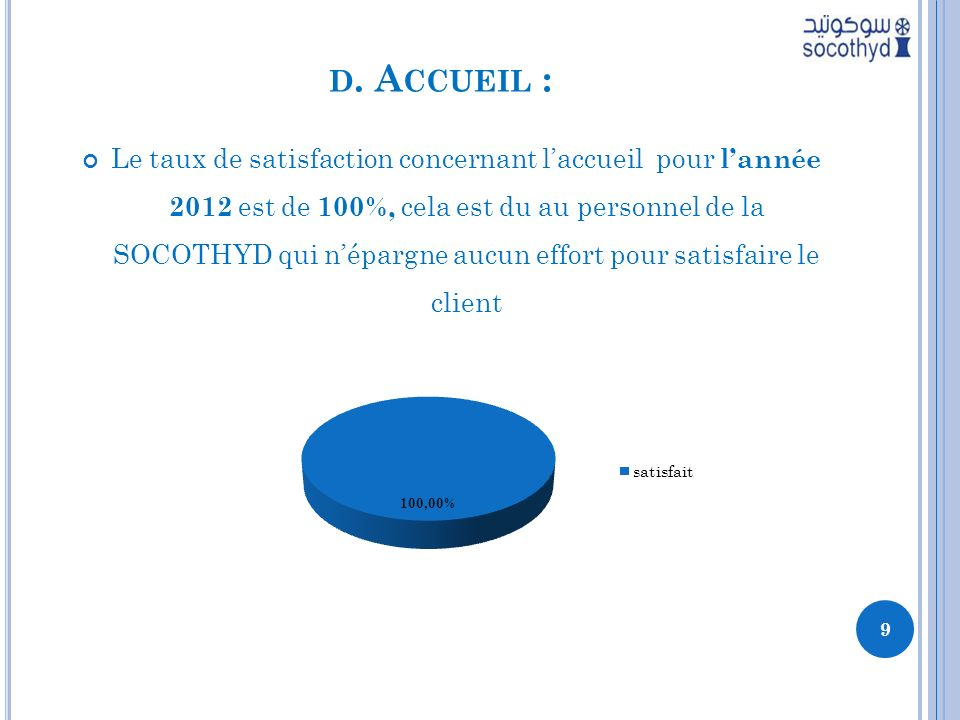 d. Accueil :