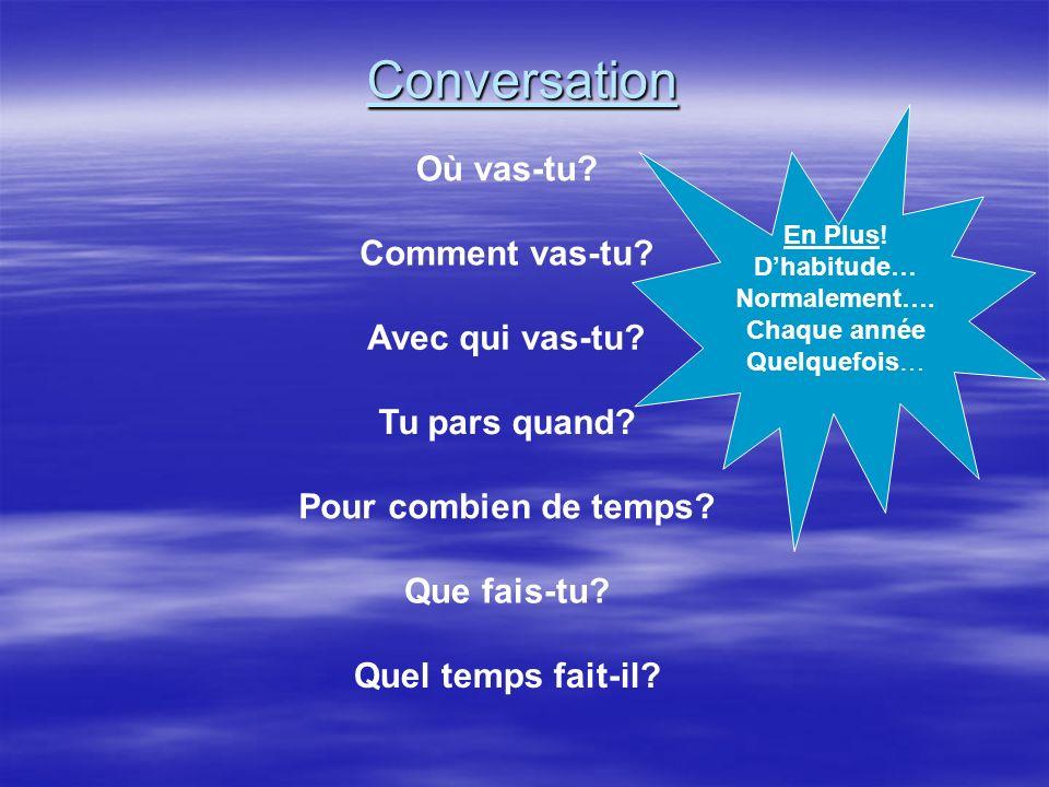 Conversation Où vas-tu Comment vas-tu Avec qui vas-tu