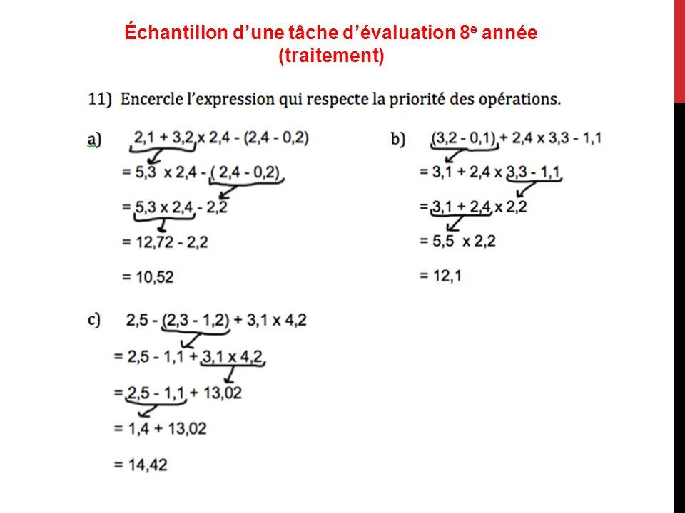 Échantillon d'une tâche d'évaluation 8e année (traitement)