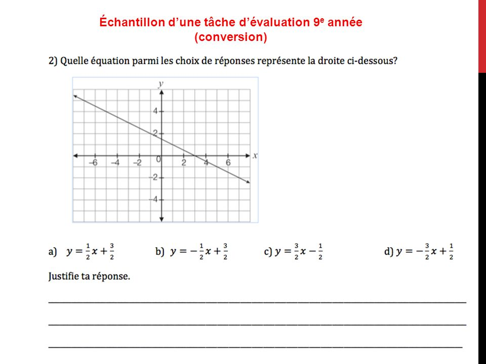 Échantillon d'une tâche d'évaluation 9e année (conversion)