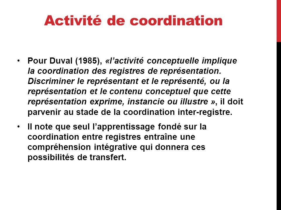 Activité de coordination