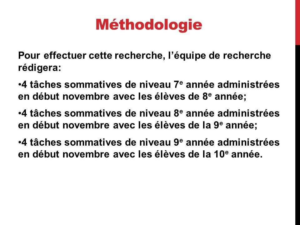 Méthodologie Pour effectuer cette recherche, l'équipe de recherche rédigera: