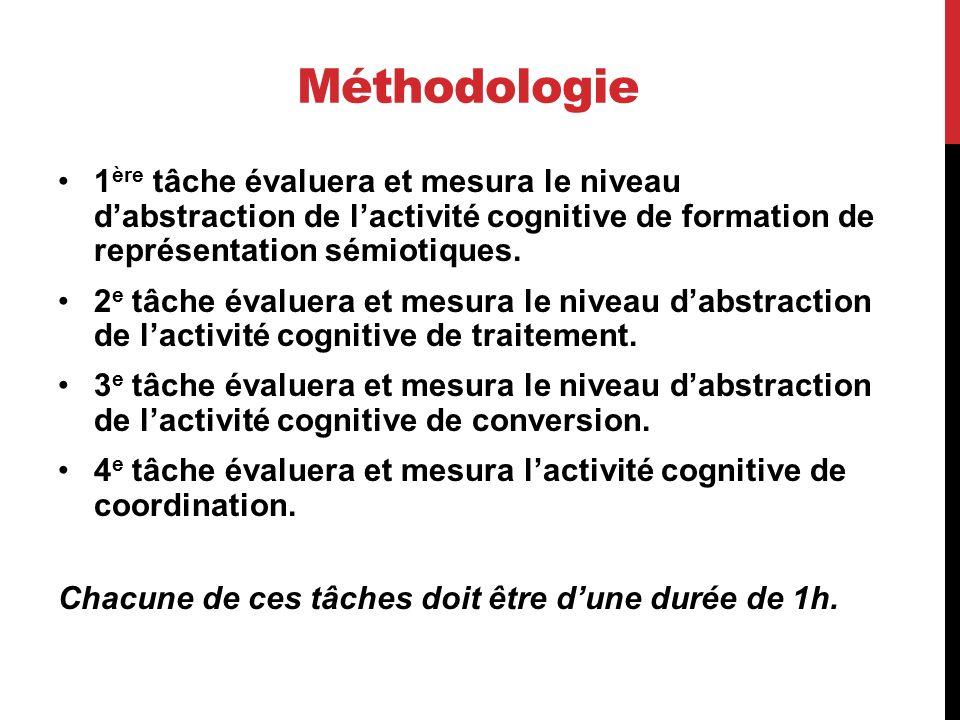Méthodologie 1ère tâche évaluera et mesura le niveau d'abstraction de l'activité cognitive de formation de représentation sémiotiques.