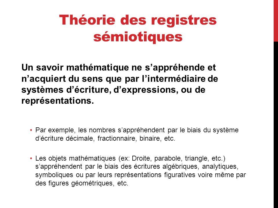 Théorie des registres sémiotiques