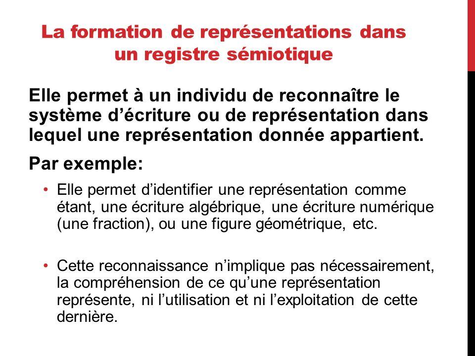 La formation de représentations dans un registre sémiotique