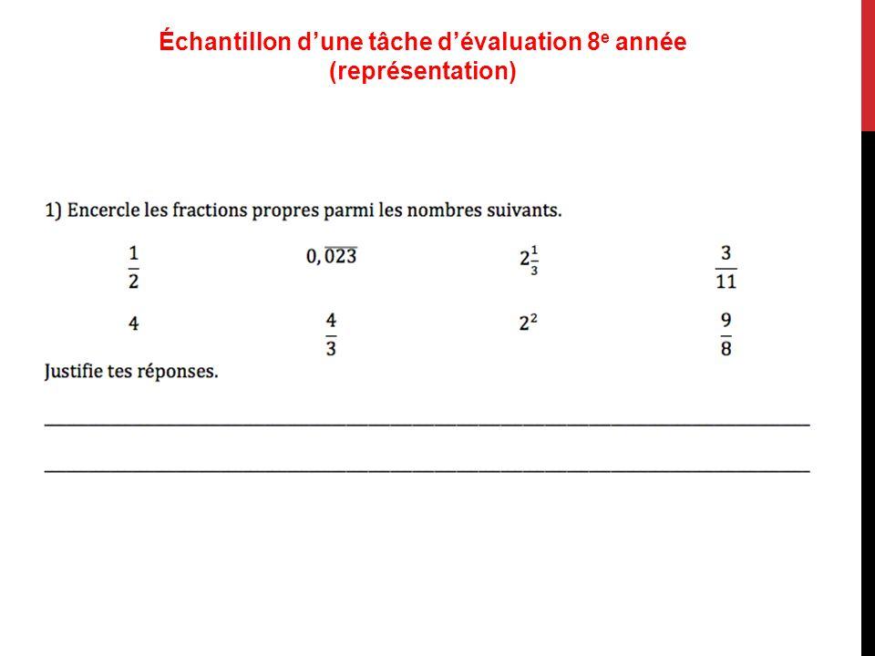 Échantillon d'une tâche d'évaluation 8e année (représentation)