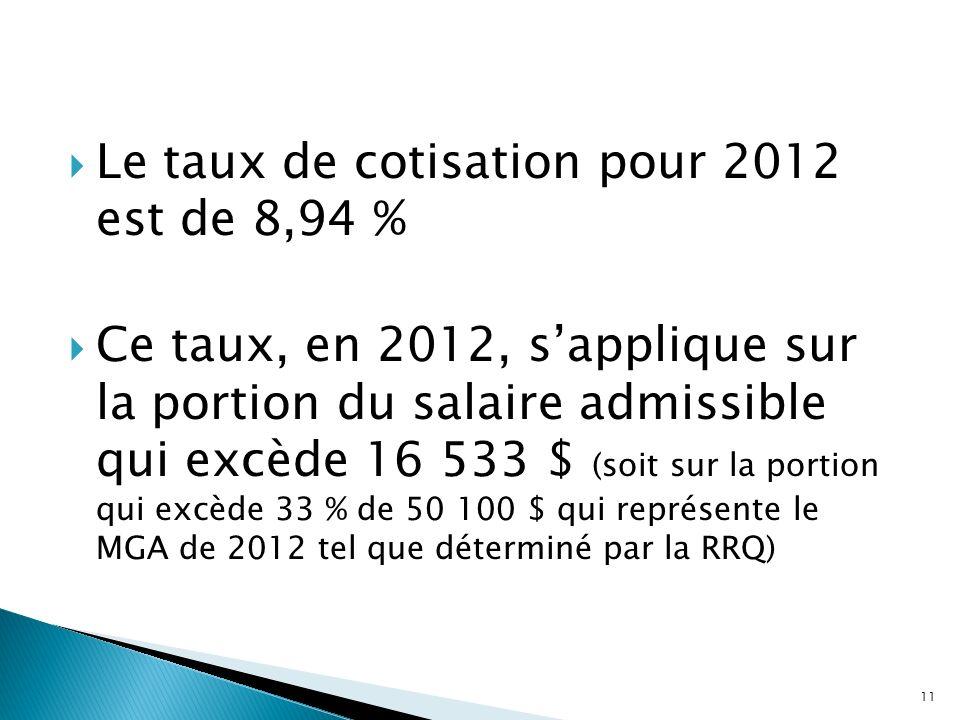 Le taux de cotisation pour 2012 est de 8,94 %
