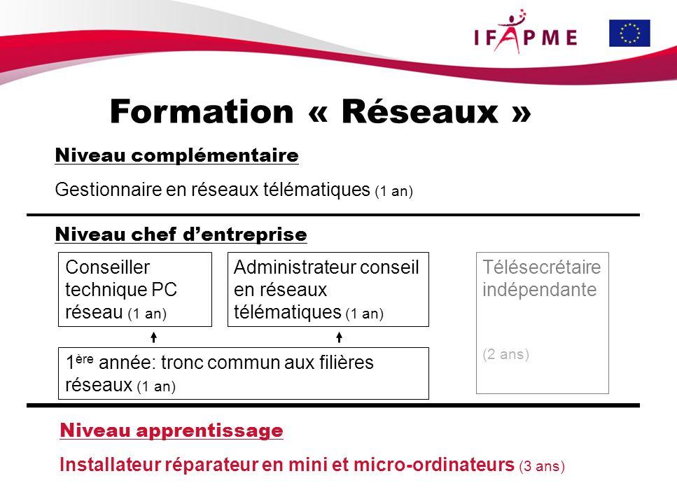 Formation « Réseaux » Niveau complémentaire