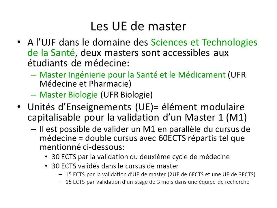 Les UE de master A l'UJF dans le domaine des Sciences et Technologies de la Santé, deux masters sont accessibles aux étudiants de médecine: