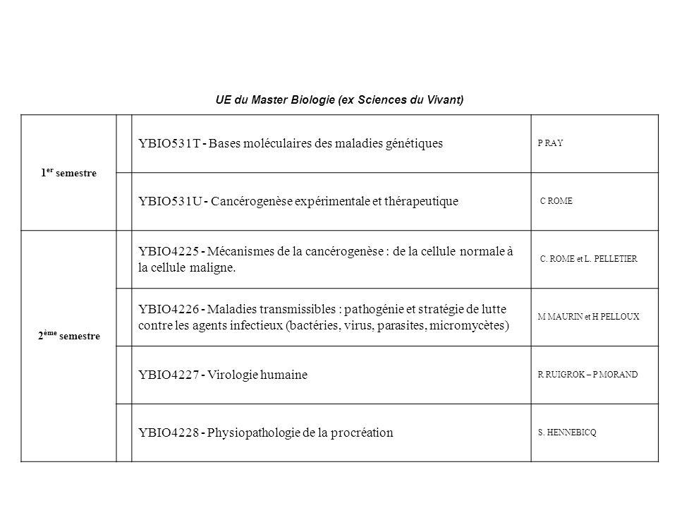 UE du Master Biologie (ex Sciences du Vivant)