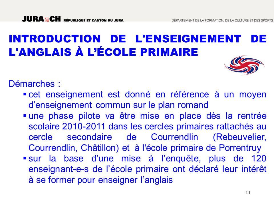 INTRODUCTION DE L ENSEIGNEMENT DE L ANGLAIS À L'ÉCOLE PRIMAIRE