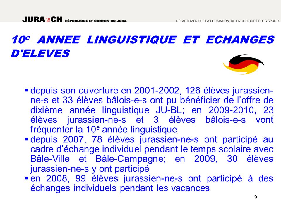 10e ANNEE LINGUISTIQUE ET ECHANGES D ELEVES
