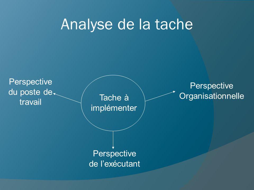 Analyse de la tache Perspective du poste de travail
