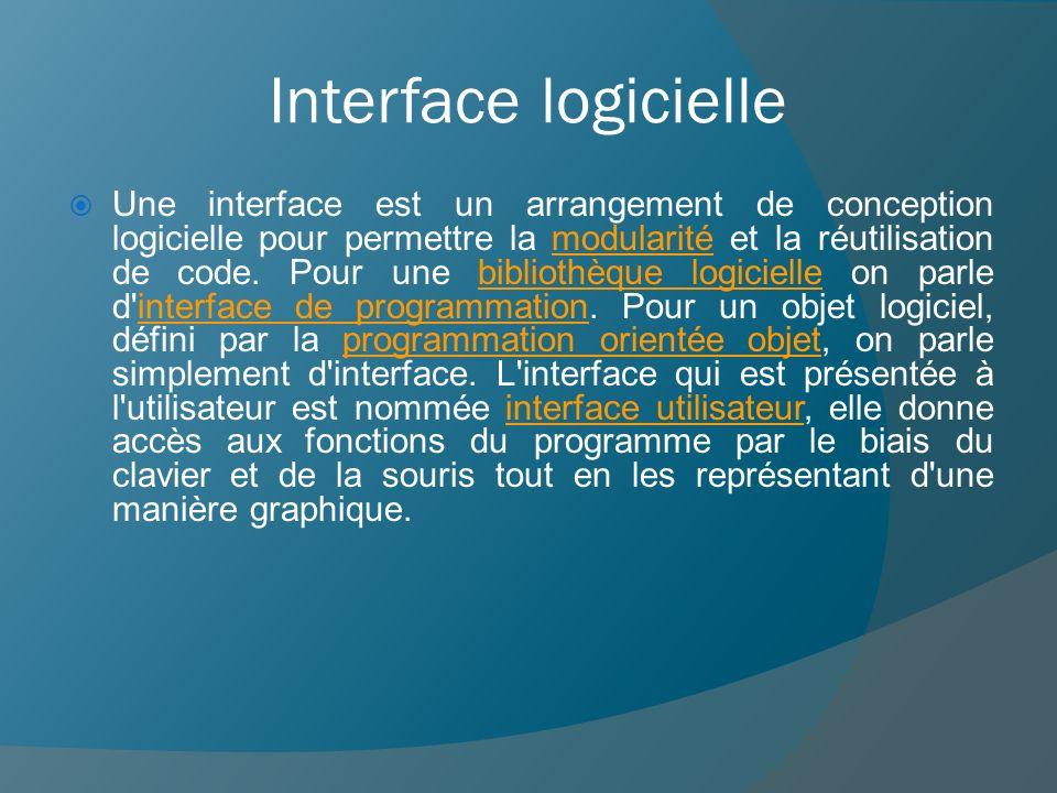 Interface logicielle