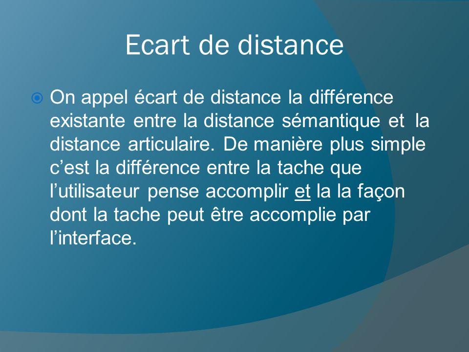 Ecart de distance