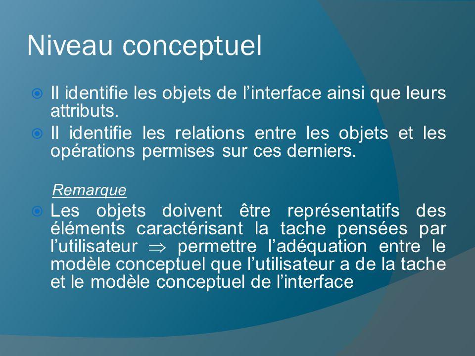 Niveau conceptuel Il identifie les objets de l'interface ainsi que leurs attributs.