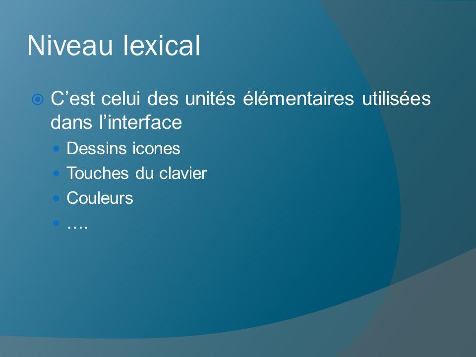 Niveau lexical C'est celui des unités élémentaires utilisées dans l'interface. Dessins icones. Touches du clavier.
