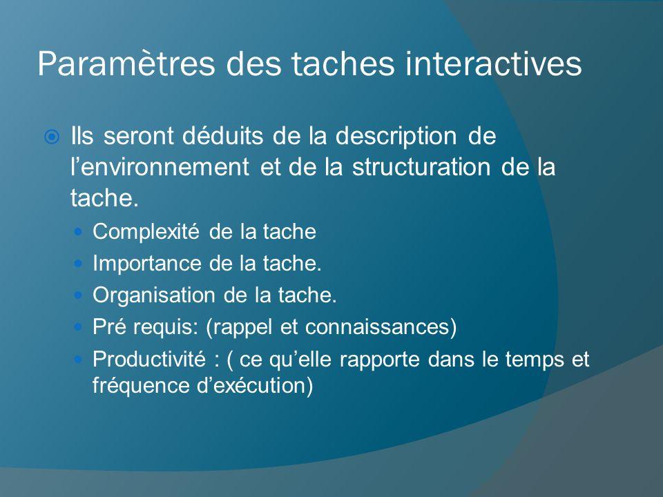Paramètres des taches interactives