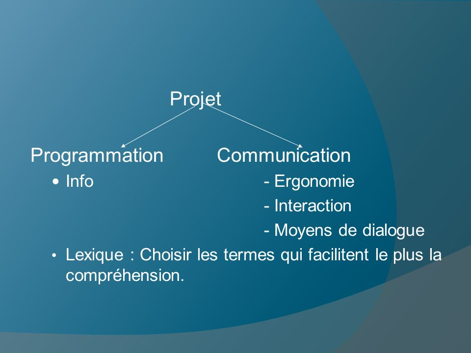 Programmation Communication