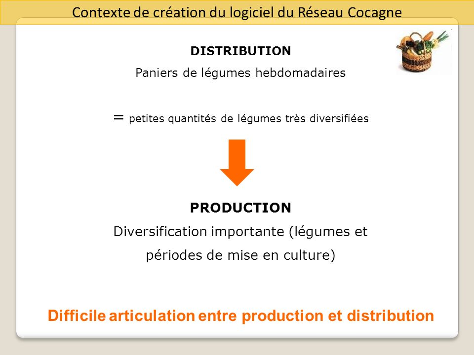 Difficile articulation entre production et distribution
