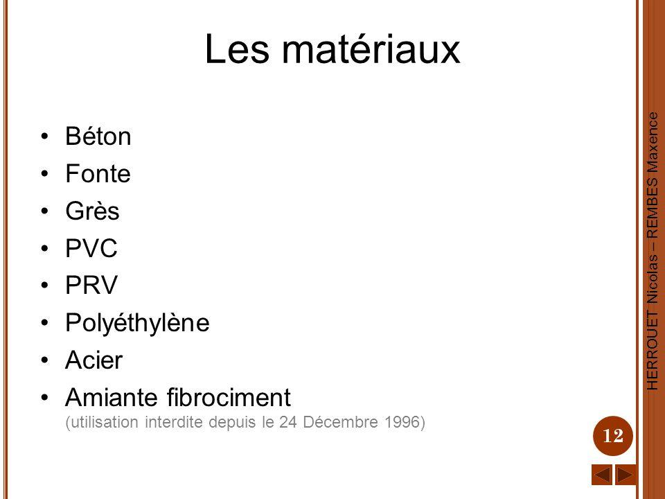 Les matériaux Béton Fonte Grès PVC PRV Polyéthylène Acier
