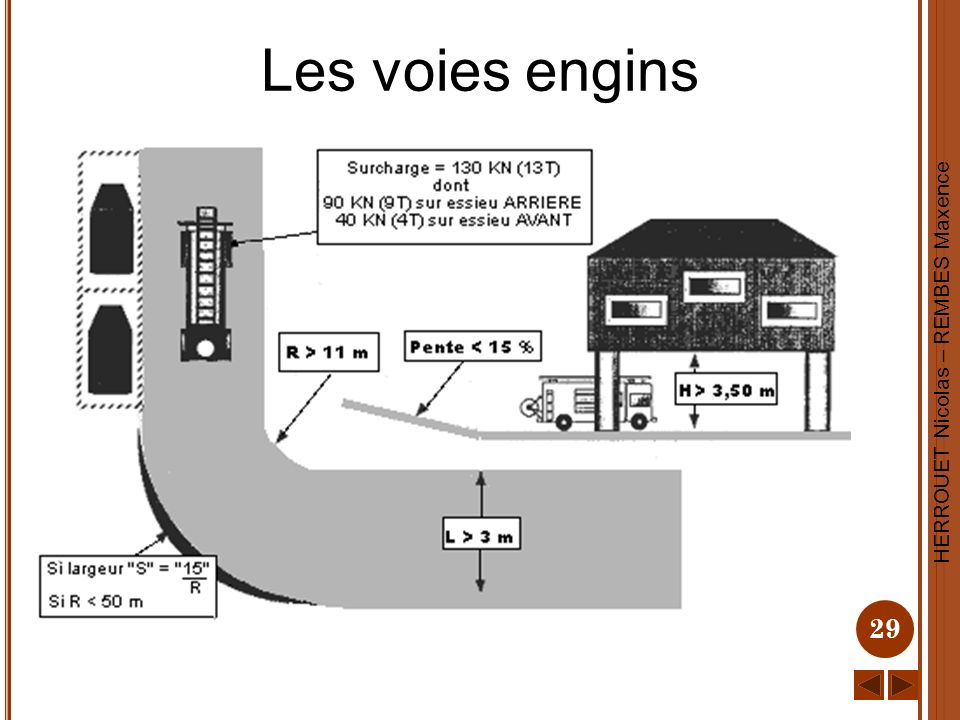 Les voies engins