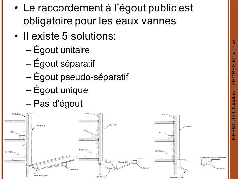 Le raccordement à l'égout public est obligatoire pour les eaux vannes