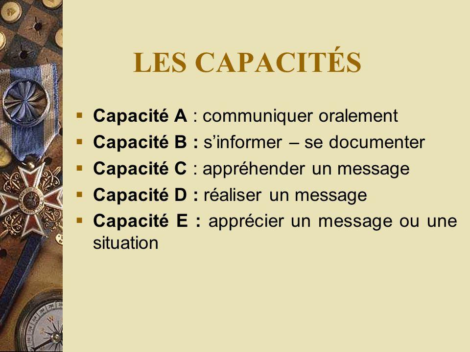 LES CAPACITÉS Capacité A : communiquer oralement