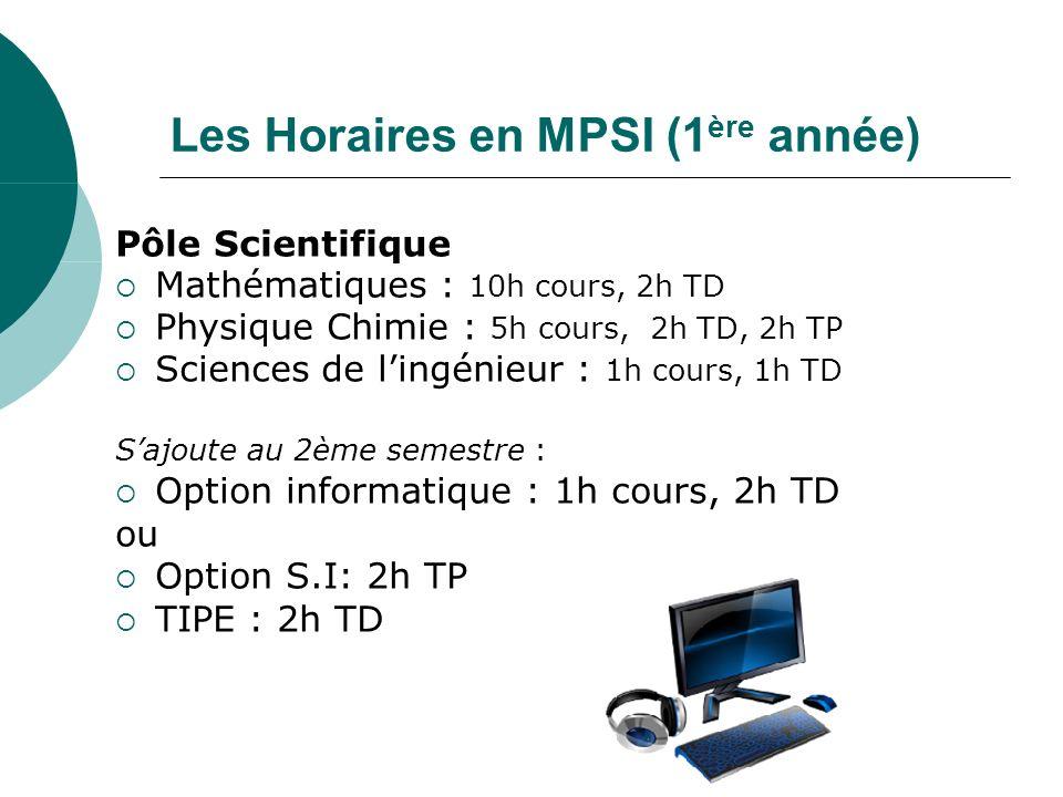 Les Horaires en MPSI (1ère année)