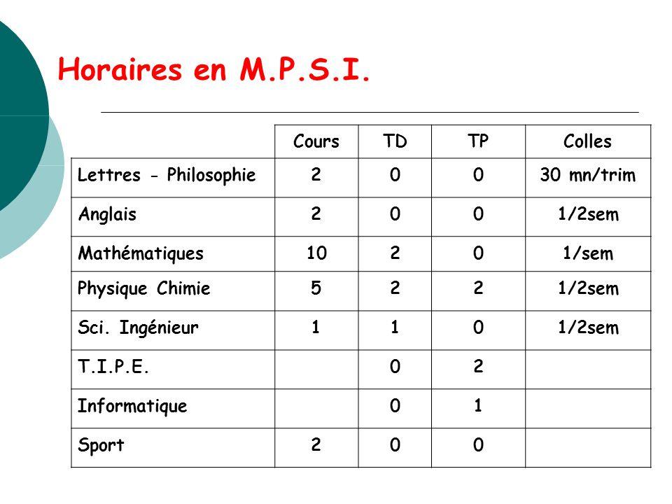 Horaires en M.P.S.I. Cours TD TP Colles Lettres - Philosophie 2