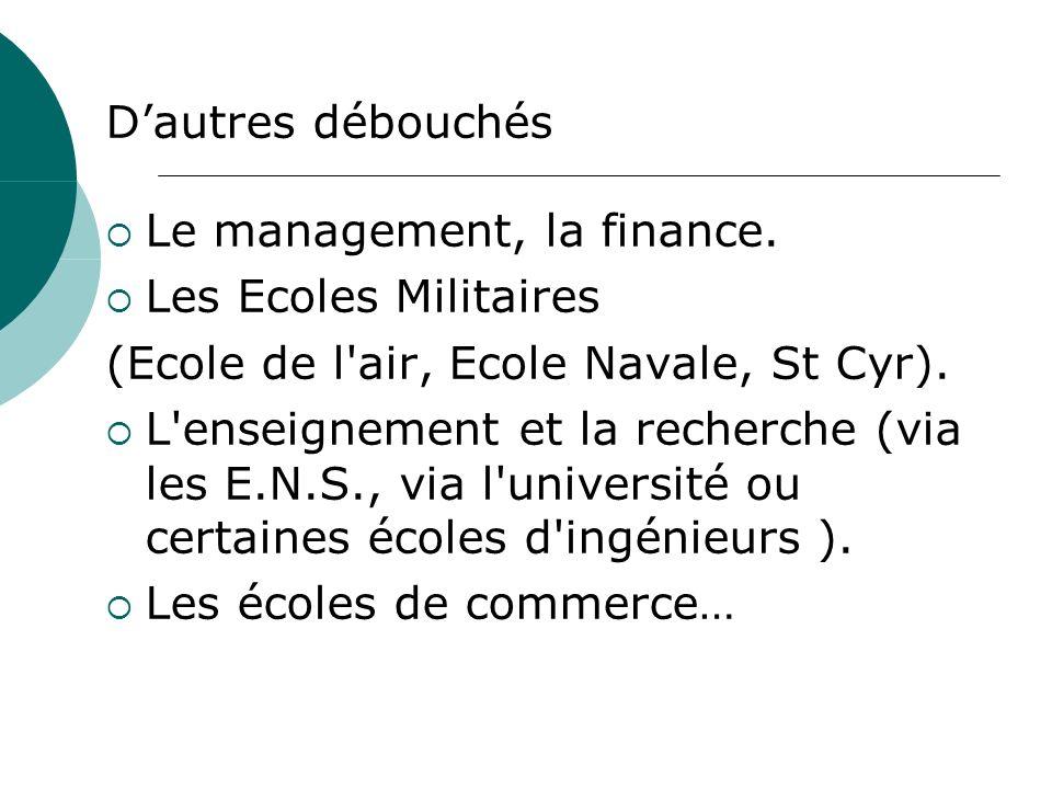 D'autres débouchés Le management, la finance. Les Ecoles Militaires. (Ecole de l air, Ecole Navale, St Cyr).