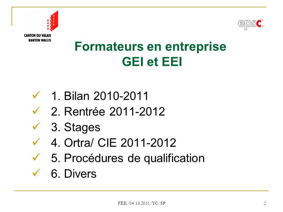 Formateurs en entreprise GEI et EEI