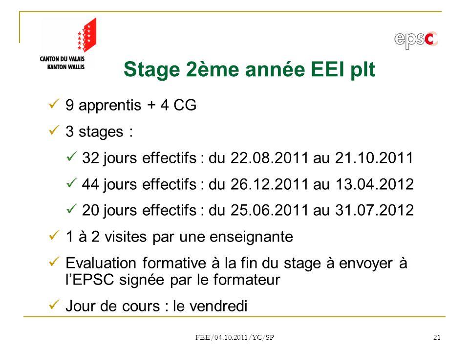 Stage 2ème année EEI plt 9 apprentis + 4 CG 3 stages :
