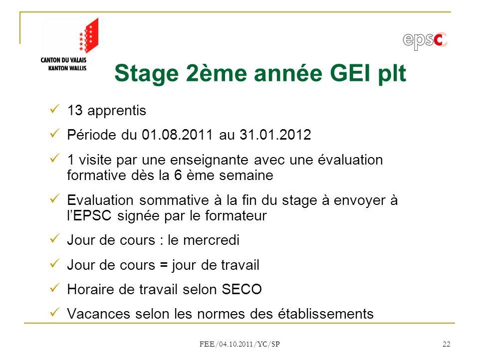 Stage 2ème année GEI plt 13 apprentis