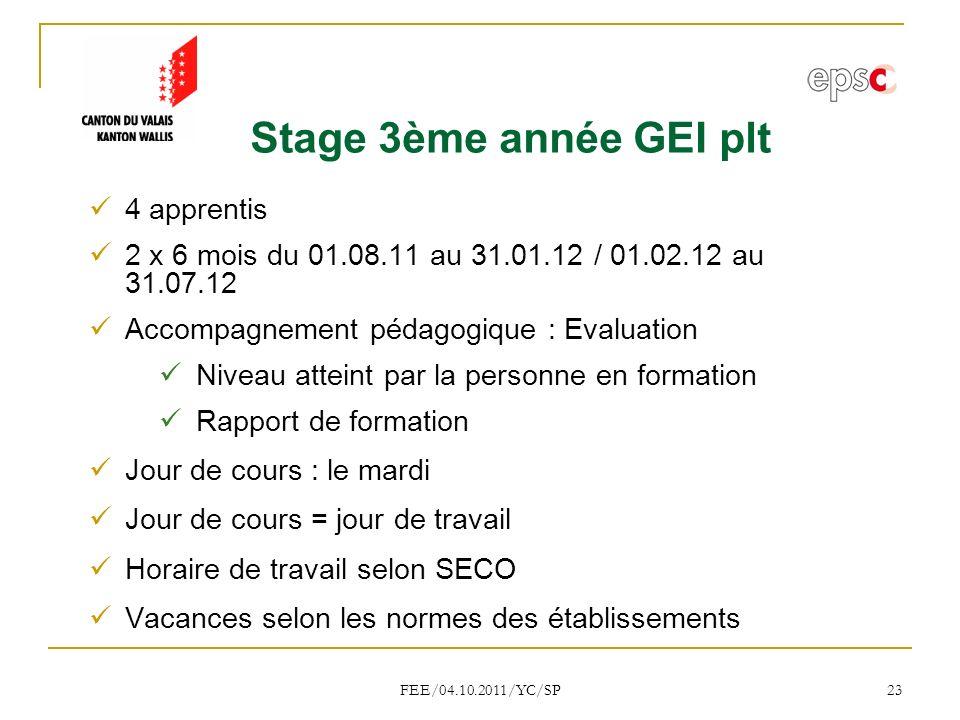 Stage 3ème année GEI plt 4 apprentis