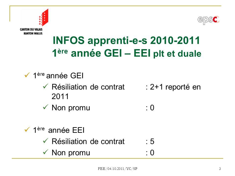 INFOS apprenti-e-s 2010-2011 1ère année GEI – EEI plt et duale