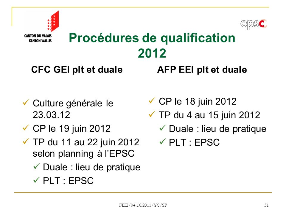 Procédures de qualification 2012