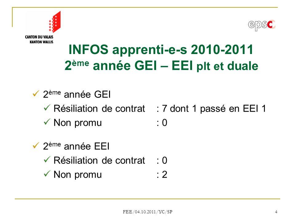 INFOS apprenti-e-s 2010-2011 2ème année GEI – EEI plt et duale