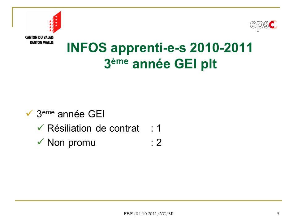 INFOS apprenti-e-s 2010-2011 3ème année GEI plt