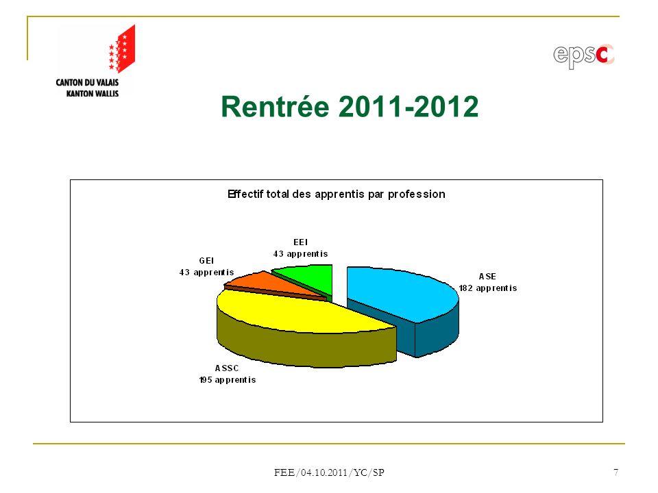 Rentrée 2011-2012 FEE/04.10.2011/YC/SP