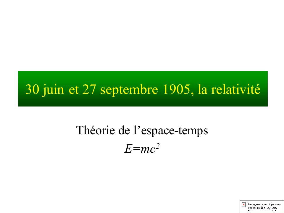 30 juin et 27 septembre 1905, la relativité